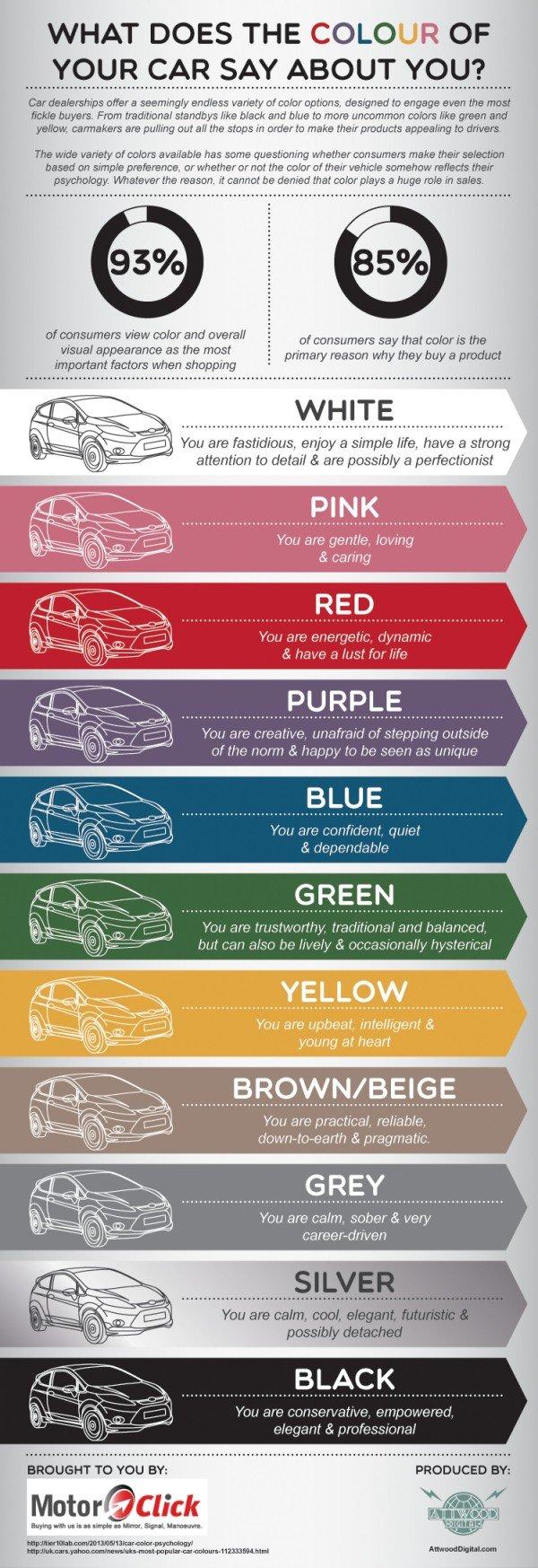 Kleur auto