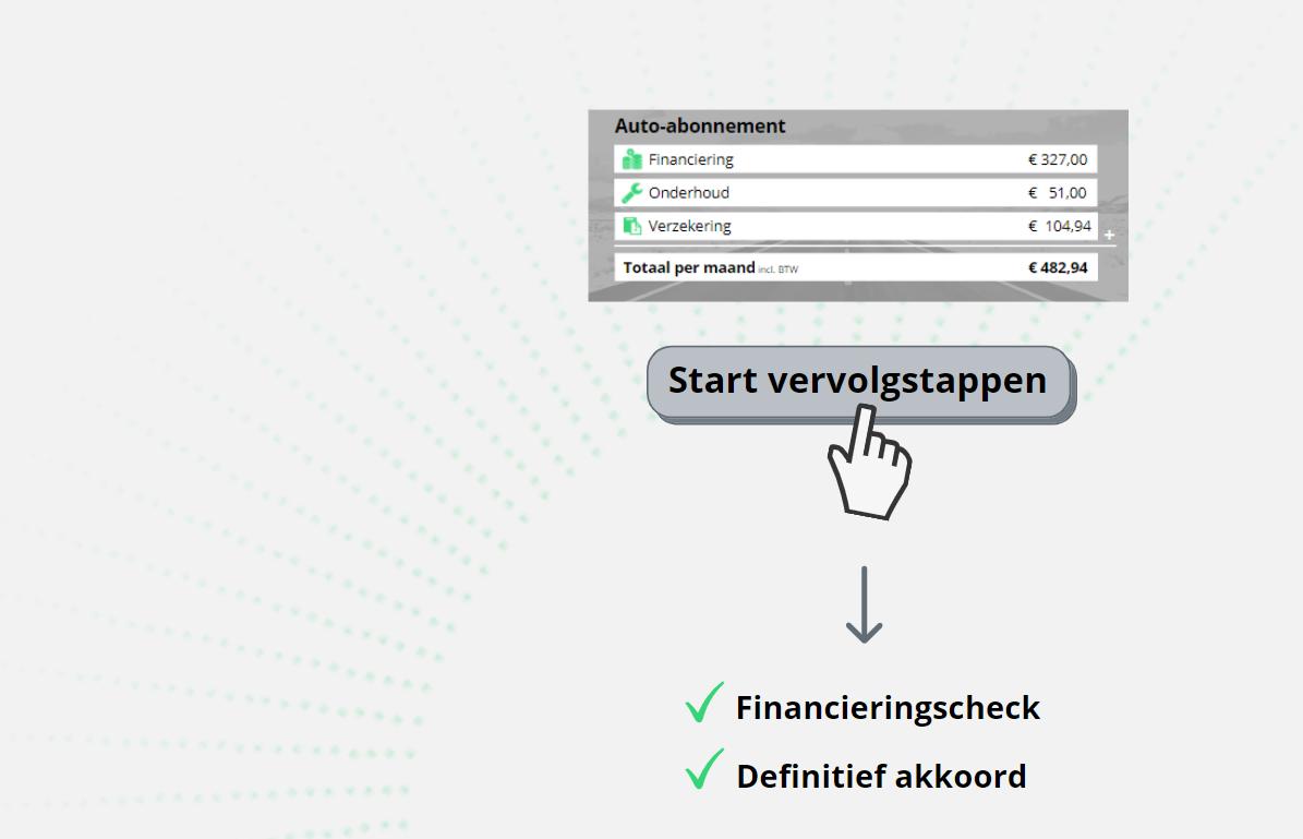 Financieringscheck